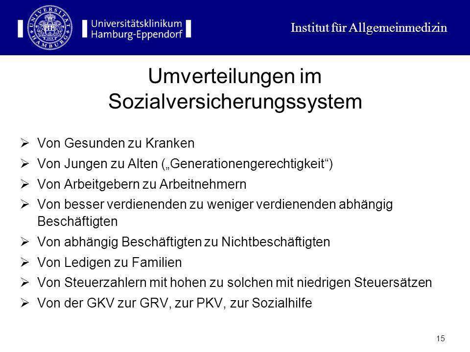 Umverteilungen im Sozialversicherungssystem