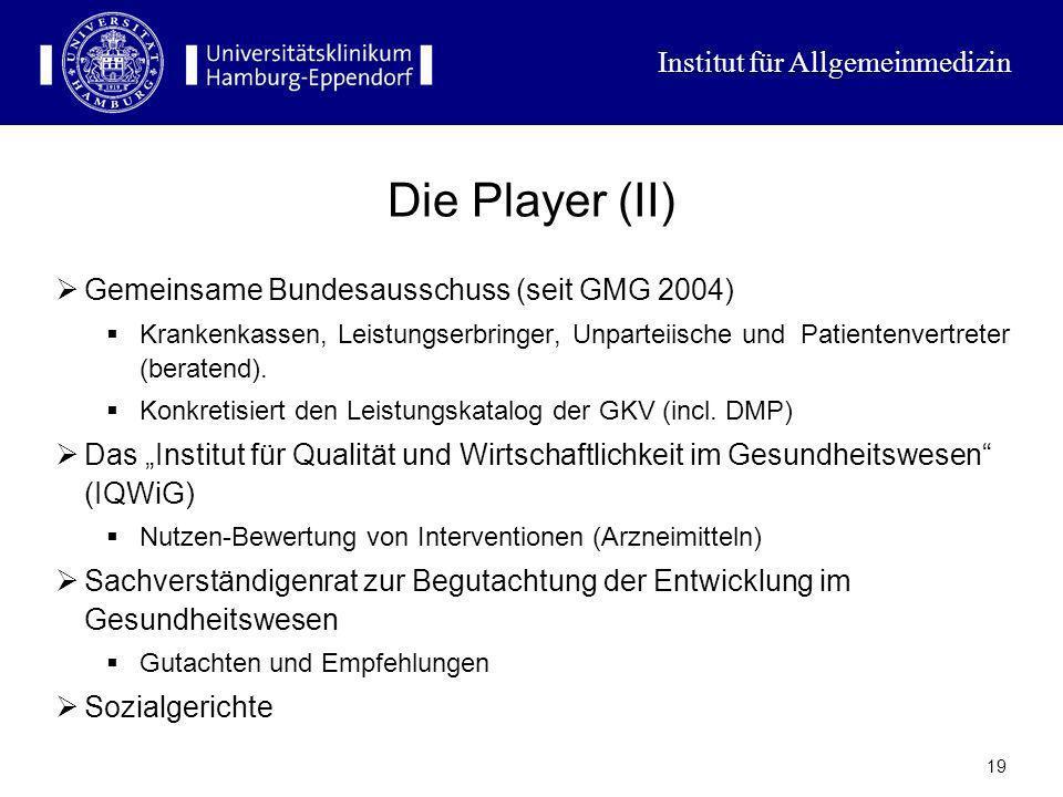 Die Player (II) Gemeinsame Bundesausschuss (seit GMG 2004)