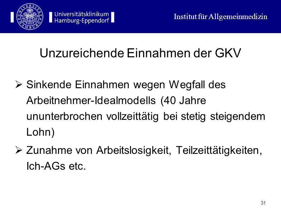 Unzureichende Einnahmen der GKV