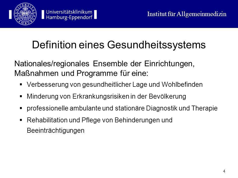 Definition eines Gesundheitssystems