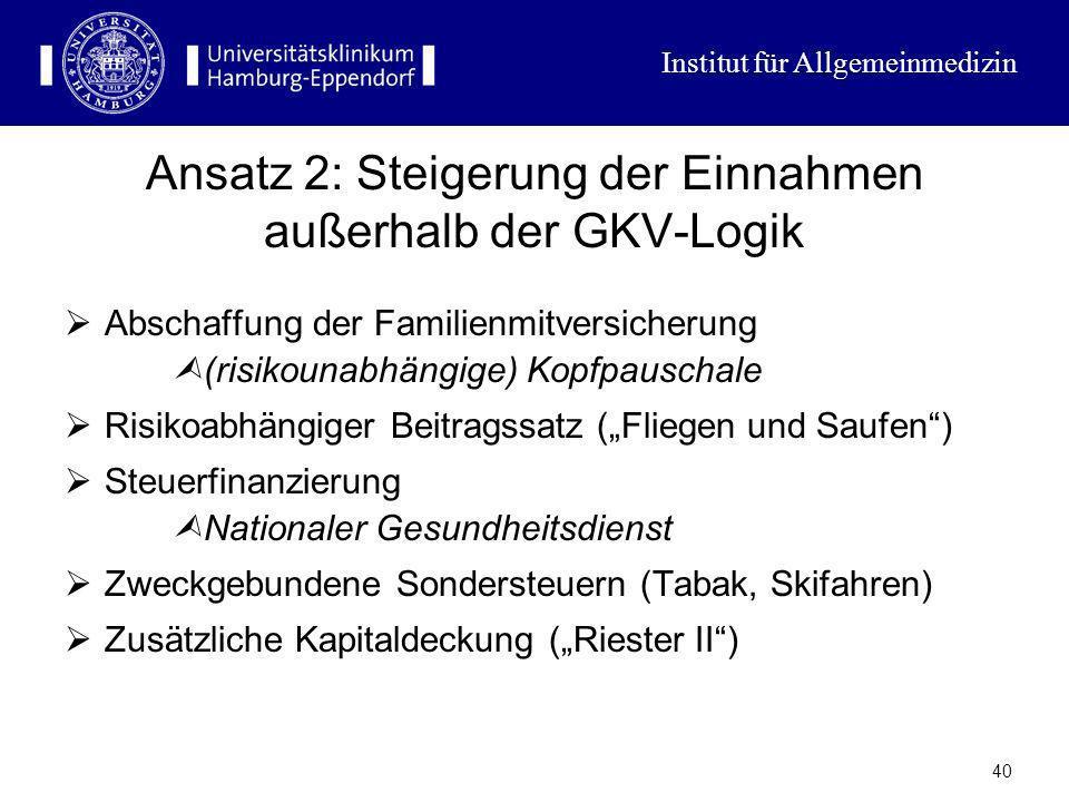 Ansatz 2: Steigerung der Einnahmen außerhalb der GKV-Logik