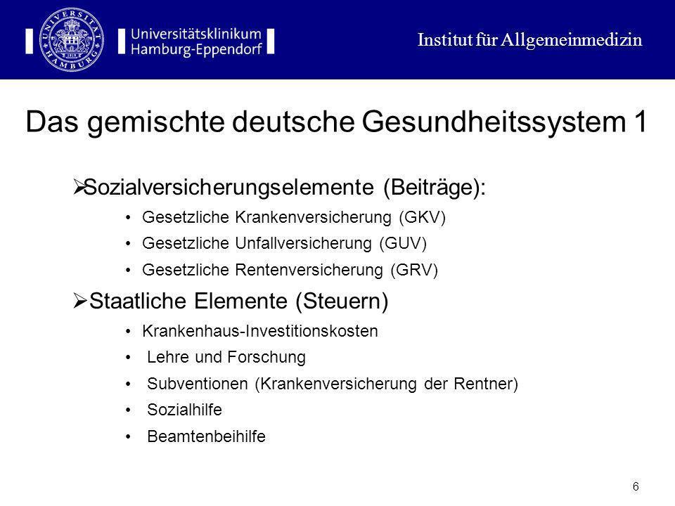 Das gemischte deutsche Gesundheitssystem 1