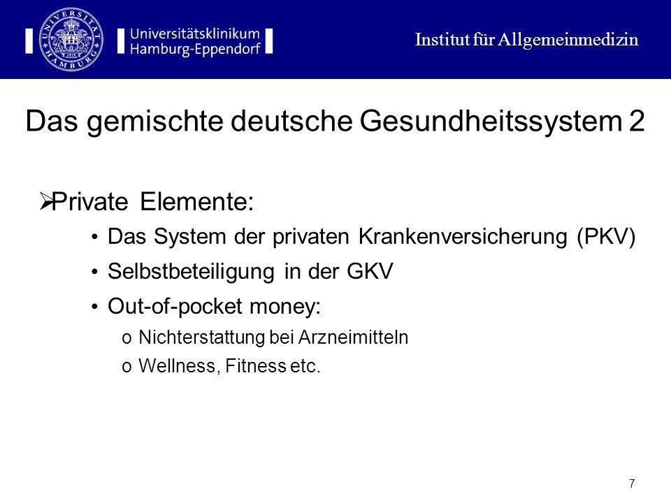 Das gemischte deutsche Gesundheitssystem 2