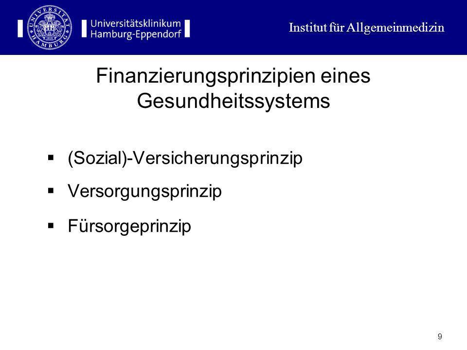 Finanzierungsprinzipien eines Gesundheitssystems