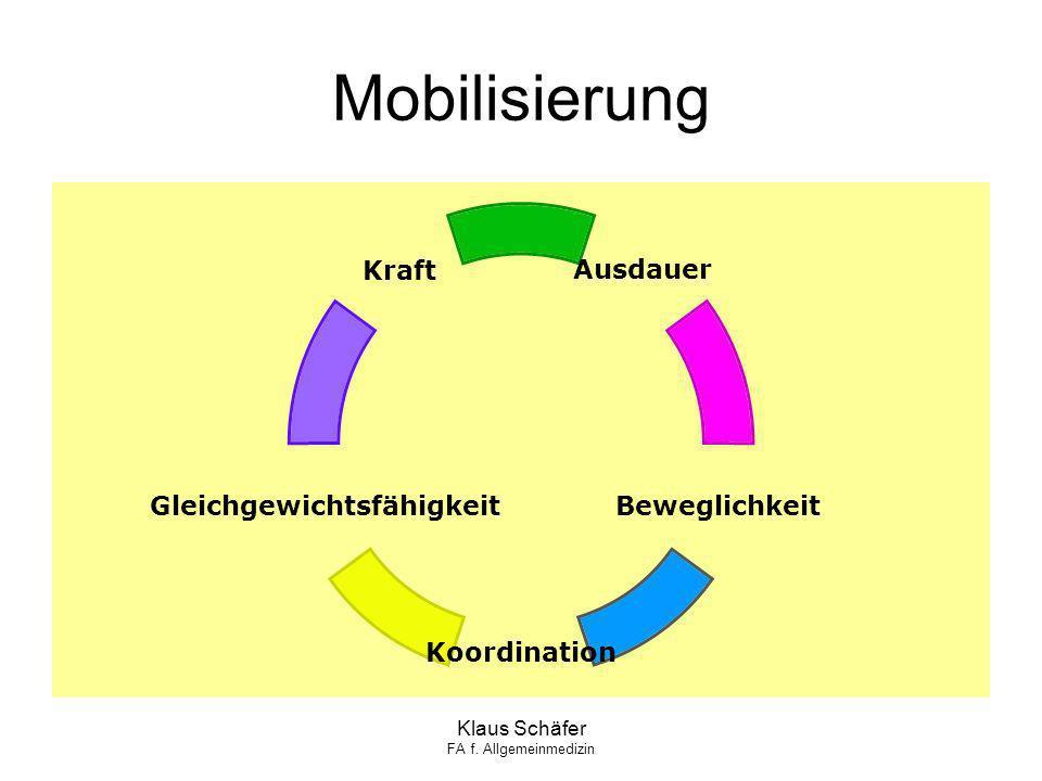 Mobilisierung Klaus Schäfer FA f. Allgemeinmedizin