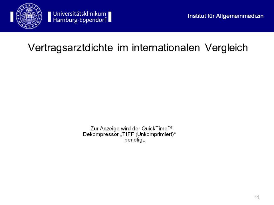 Vertragsarztdichte im internationalen Vergleich