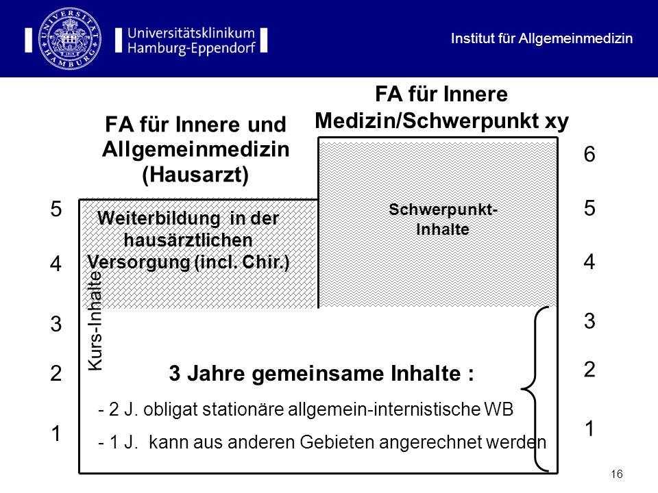 FA für Innere und Allgemeinmedizin (Hausarzt)
