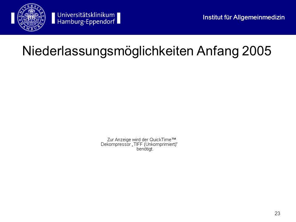 Niederlassungsmöglichkeiten Anfang 2005