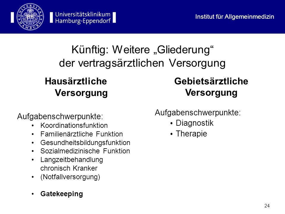 """Künftig: Weitere """"Gliederung der vertragsärztlichen Versorgung"""
