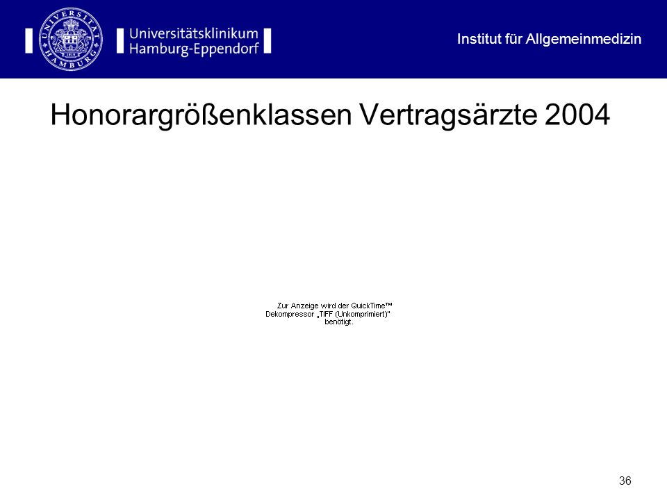 Honorargrößenklassen Vertragsärzte 2004