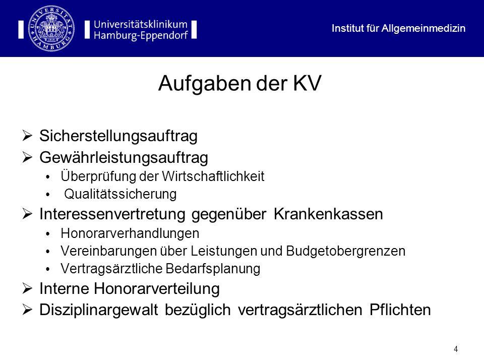 Aufgaben der KV Sicherstellungsauftrag Gewährleistungsauftrag