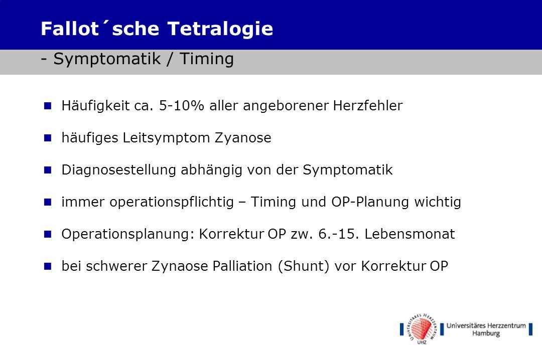 Fallot´sche Tetralogie - Symptomatik / Timing