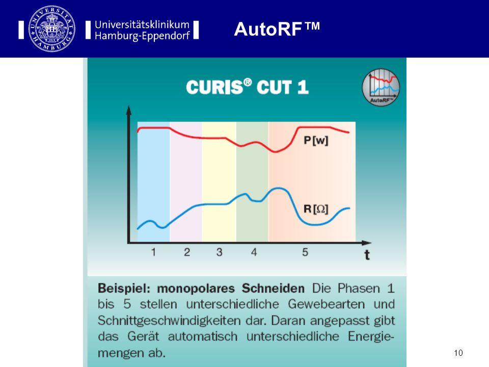 AutoRF™ Solange viel Flüssigkeit im Gewebe ist, ist die Impedanz (Widerstand des Gewebes) niedriger,