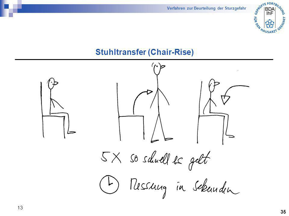 Stuhltransfer (Chair-Rise)