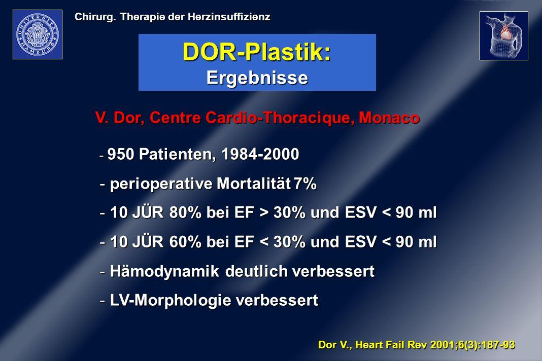 DOR-Plastik: Ergebnisse V. Dor, Centre Cardio-Thoracique, Monaco