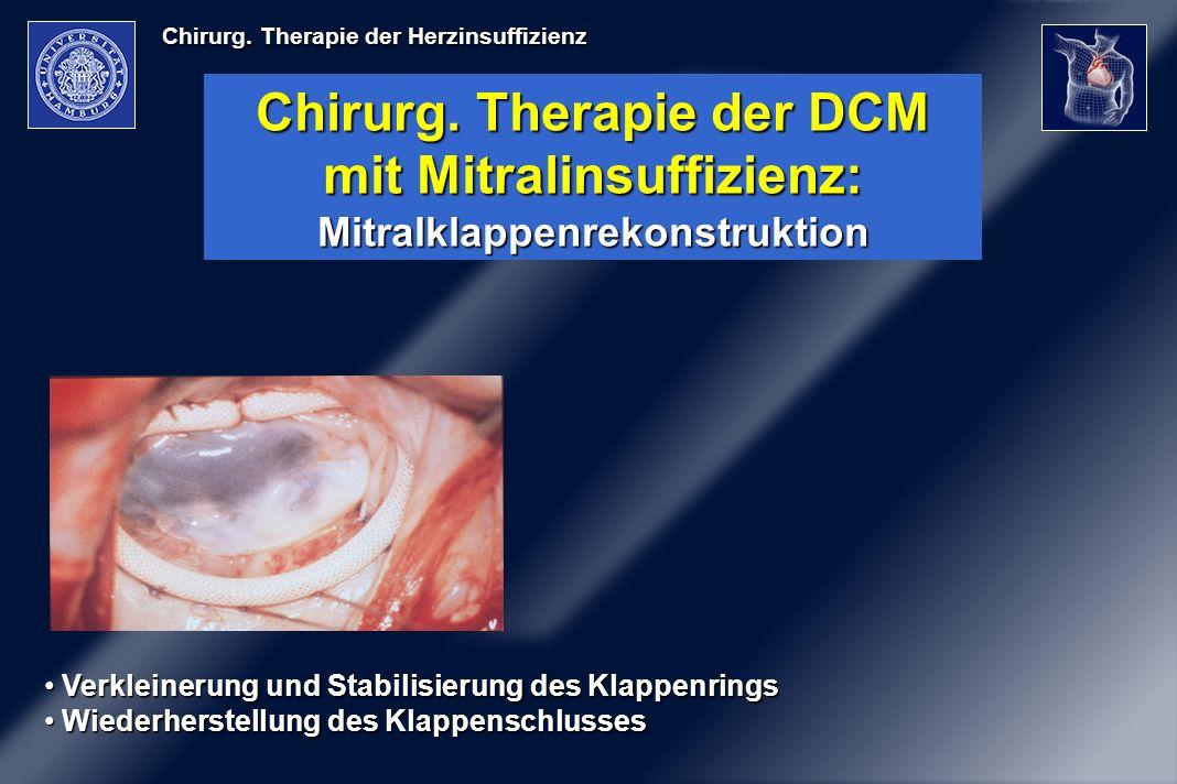 Chirurg. Therapie der DCM mit Mitralinsuffizienz: Mitralklappenrekonstruktion