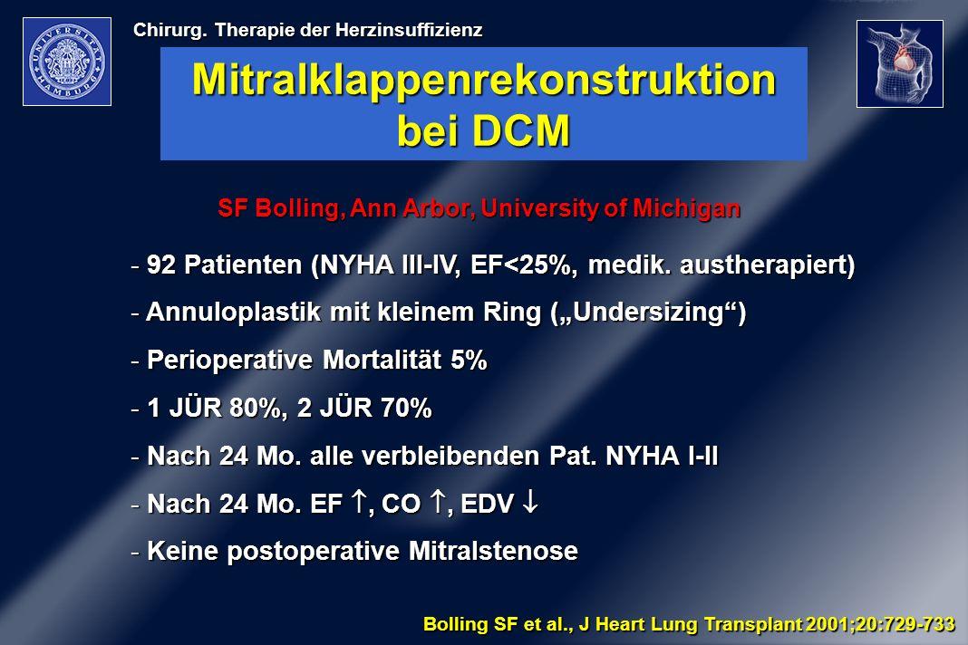 Mitralklappenrekonstruktion bei DCM
