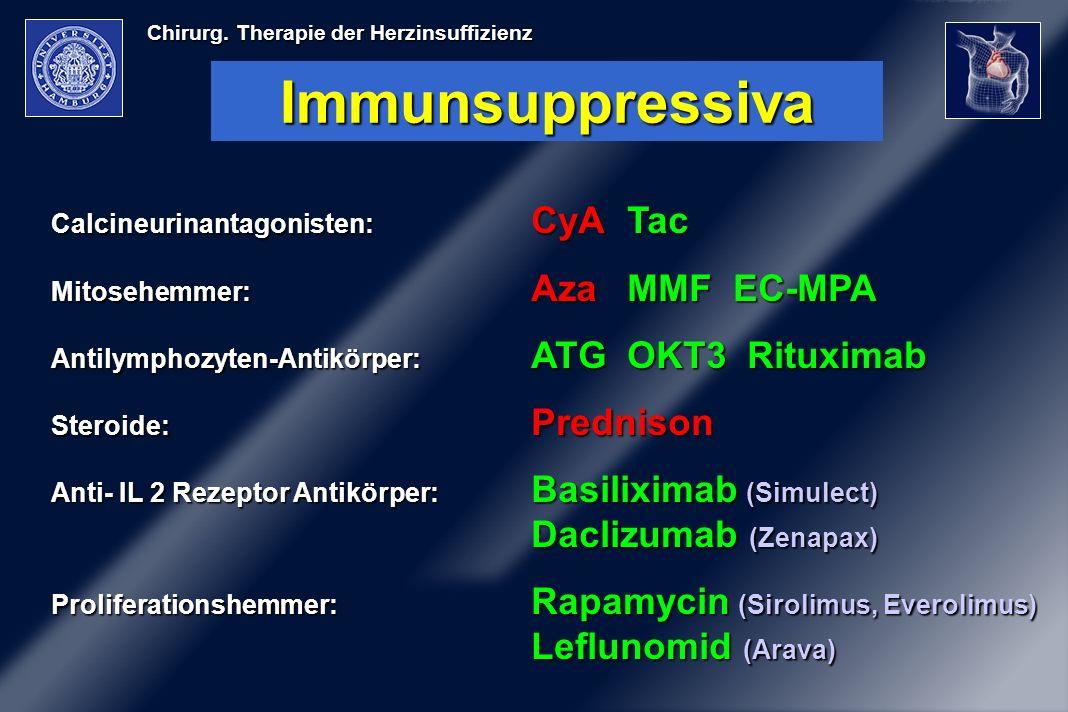 Immunsuppressiva Calcineurinantagonisten: CyA Tac