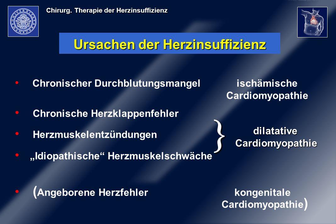 Ursachen der Herzinsuffizienz