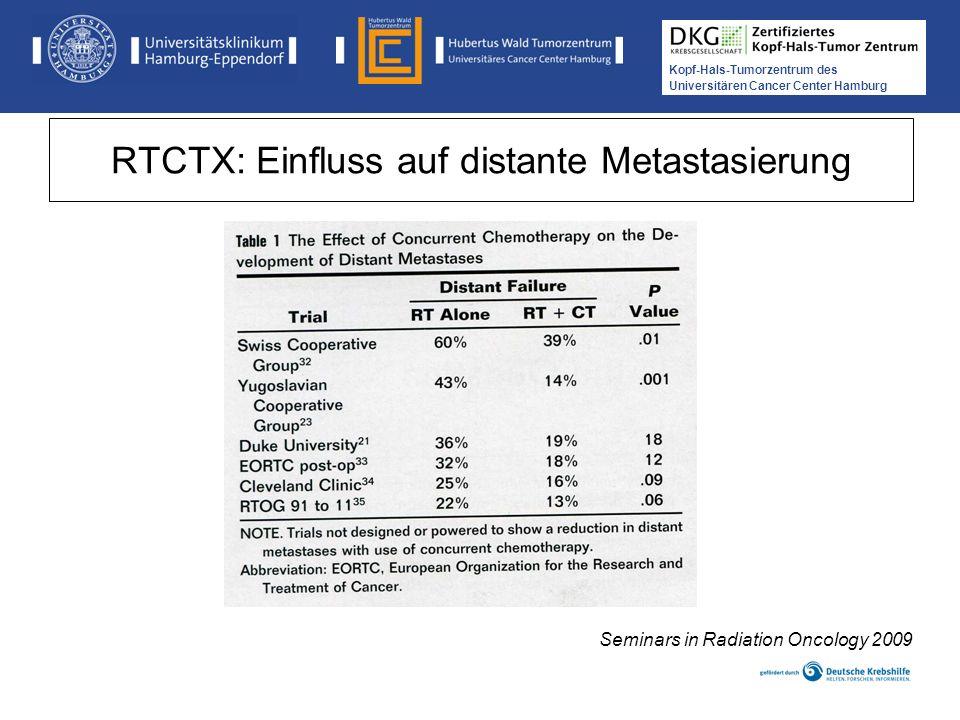 RTCTX: Einfluss auf distante Metastasierung
