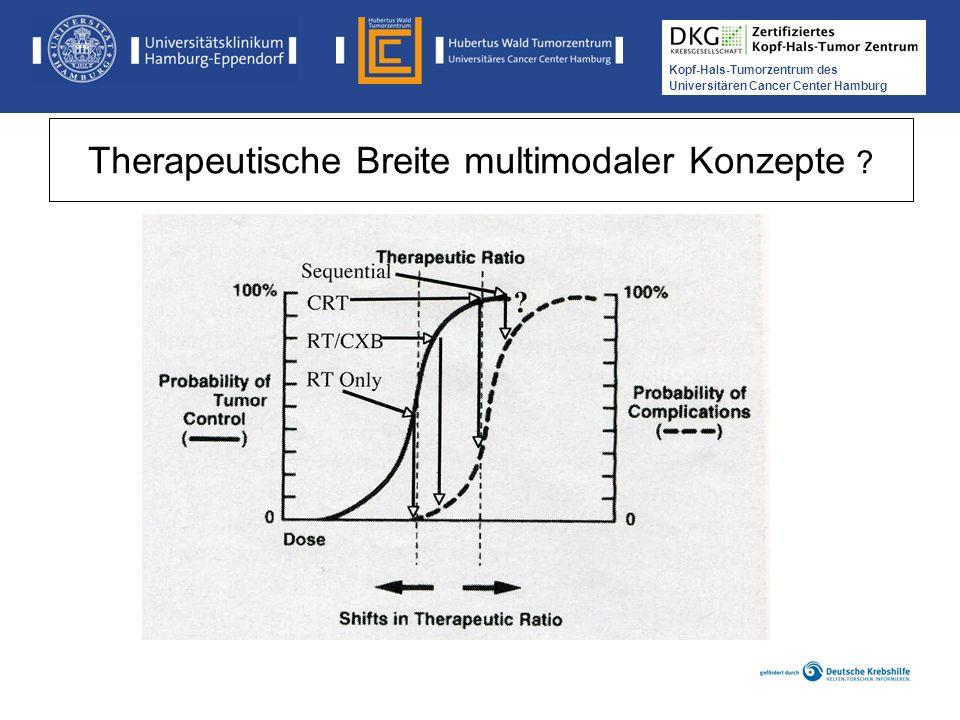 Therapeutische Breite multimodaler Konzepte