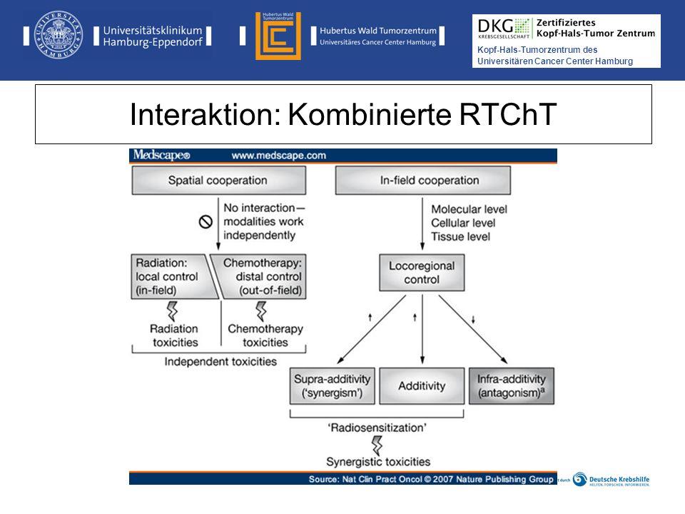 Interaktion: Kombinierte RTChT