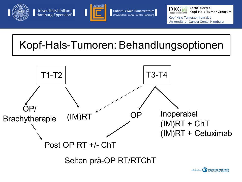 Kopf-Hals-Tumoren: Behandlungsoptionen