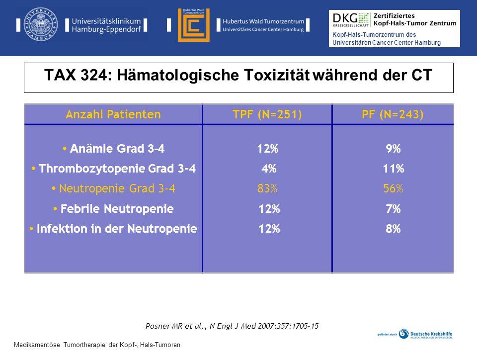 TAX 324: Hämatologische Toxizität während der CT
