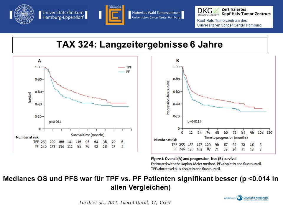 TAX 324: Langzeitergebnisse 6 Jahre