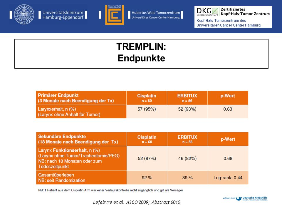 TREMPLIN: Endpunkte Lefebvre et al. ASCO 2009; Abstract 6010