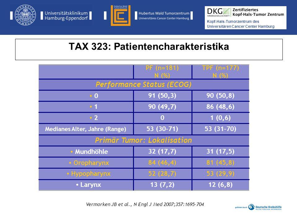 TAX 323: Patientencharakteristika