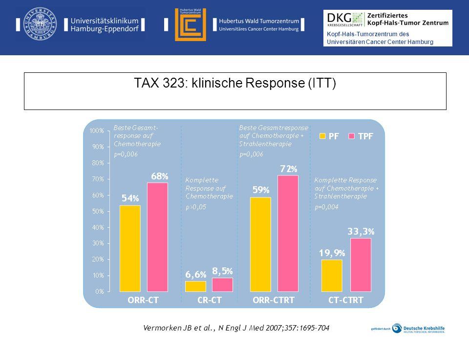 TAX 323: klinische Response (ITT)