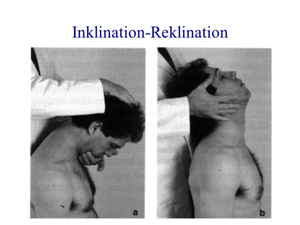 Inklination-Reklination