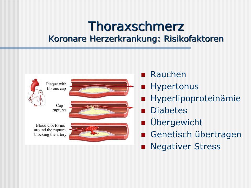 Thoraxschmerz Koronare Herzerkrankung: Risikofaktoren