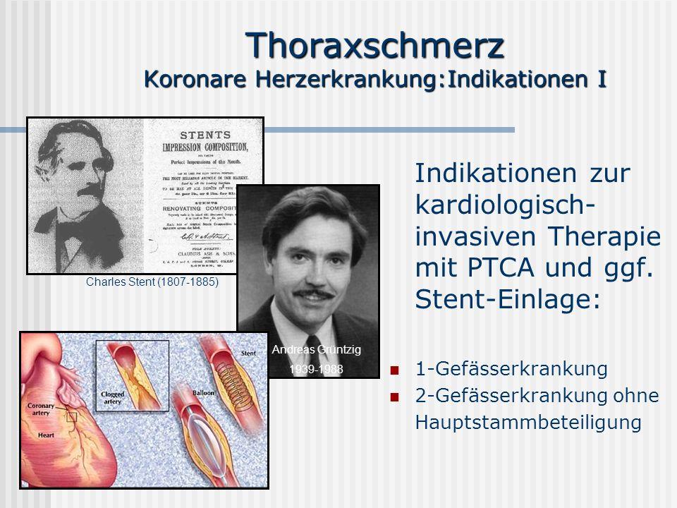 Thoraxschmerz Koronare Herzerkrankung:Indikationen I