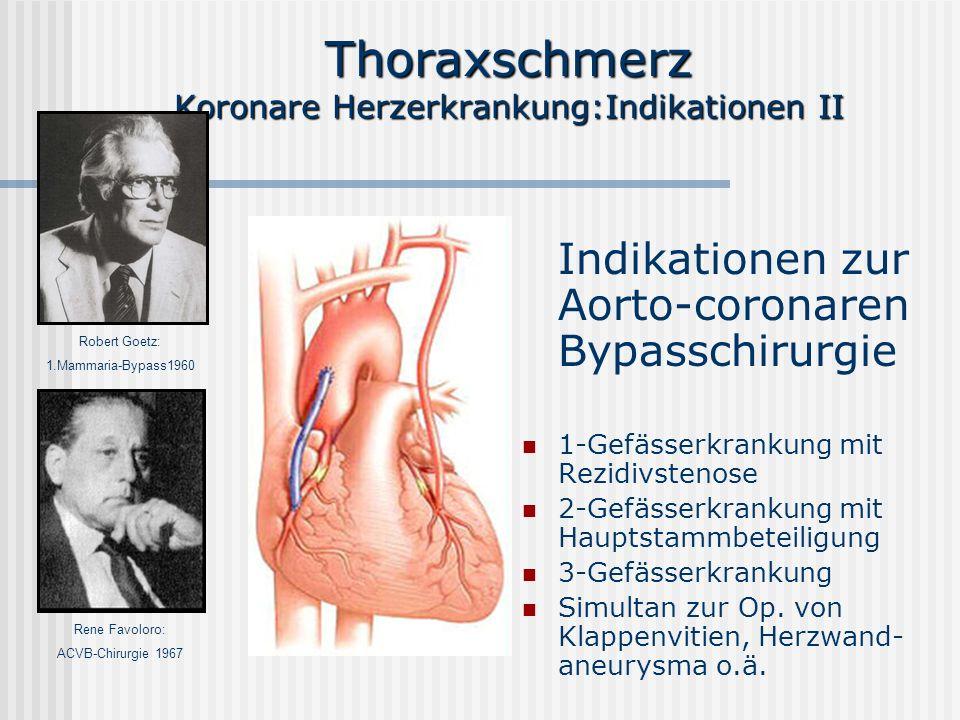 Thoraxschmerz Koronare Herzerkrankung:Indikationen II