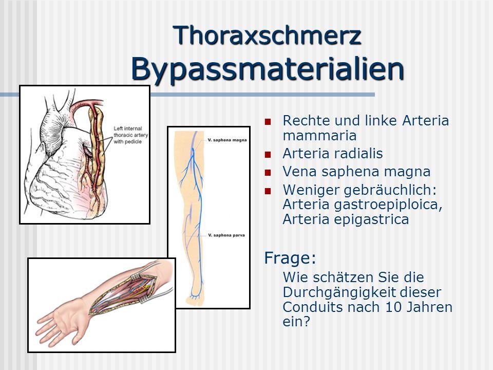 Thoraxschmerz Bypassmaterialien
