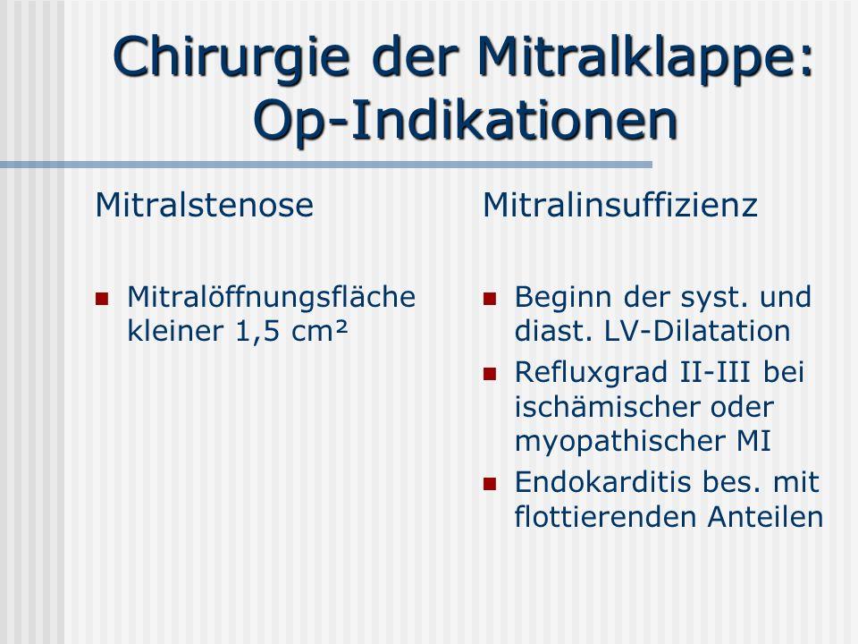 Chirurgie der Mitralklappe: Op-Indikationen