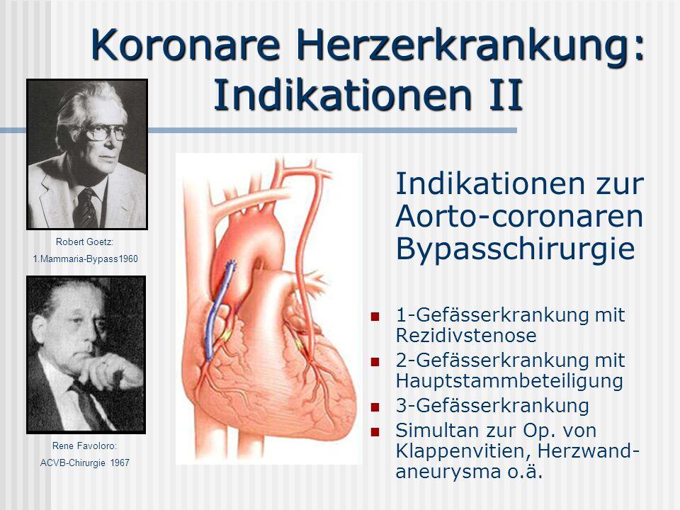 Koronare Herzerkrankung: Indikationen II