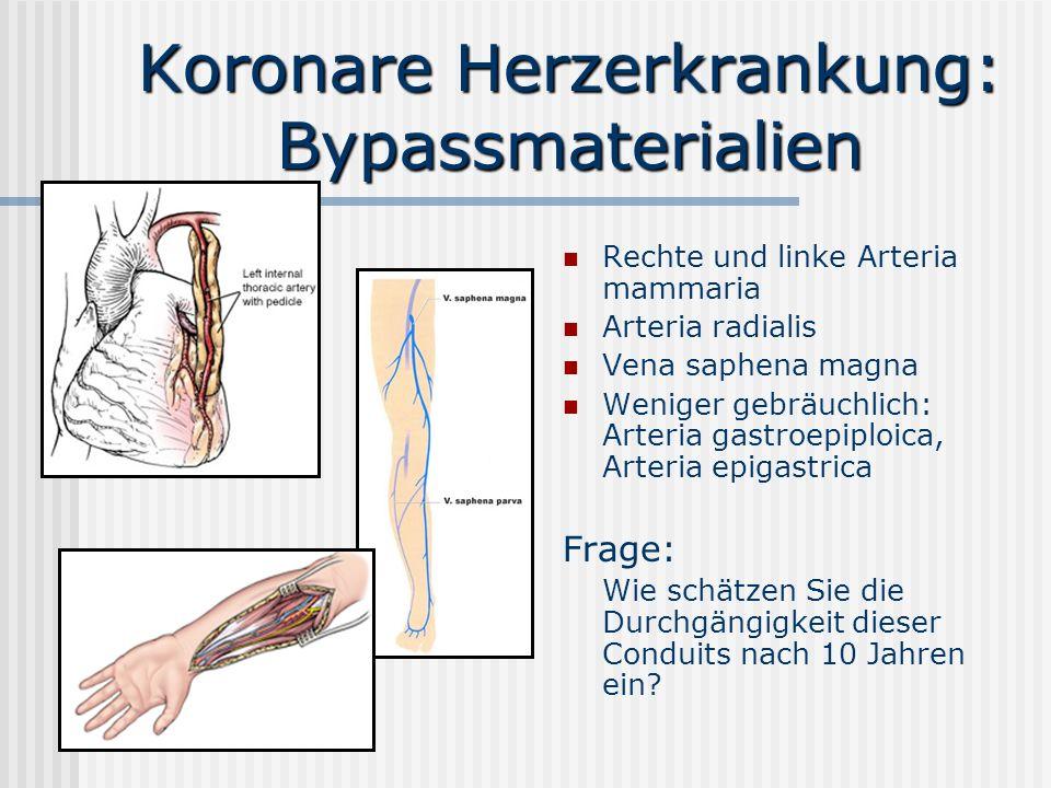 Koronare Herzerkrankung: Bypassmaterialien