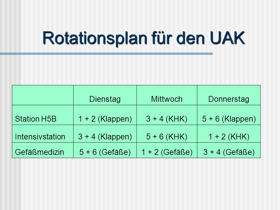 Rotationsplan für den UAK