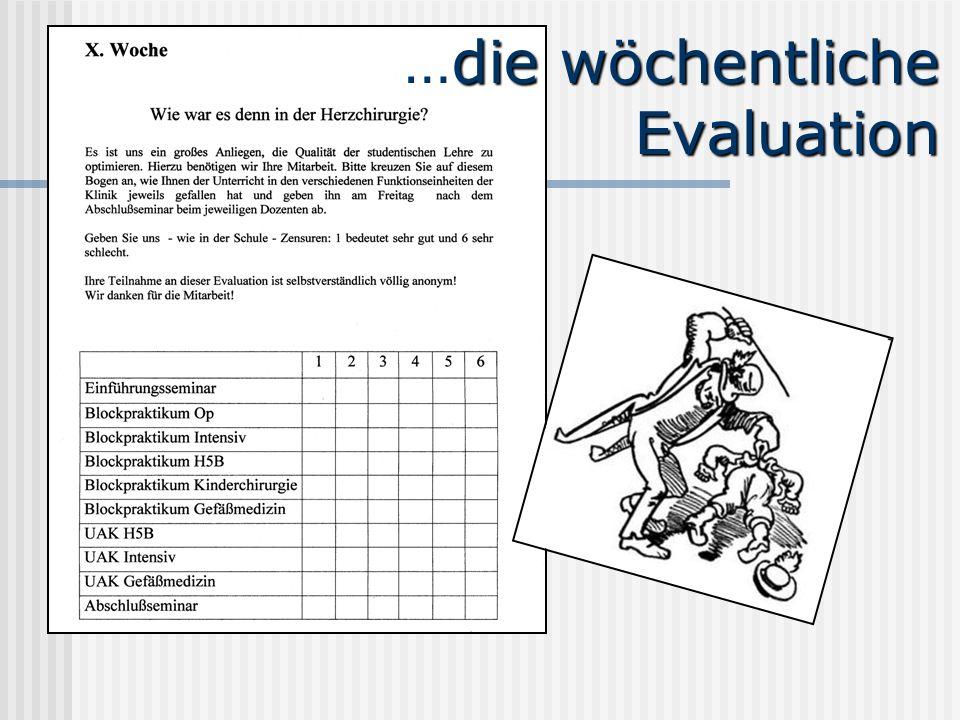 …die wöchentliche Evaluation