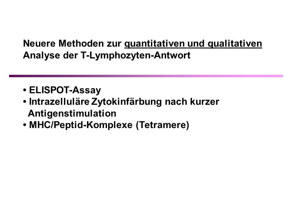 Neuere Methoden zur quantitativen und qualitativen