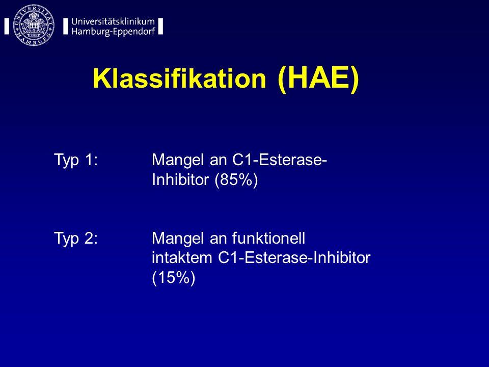 Klassifikation (HAE) Typ 1: Mangel an C1-Esterase- Inhibitor (85%)