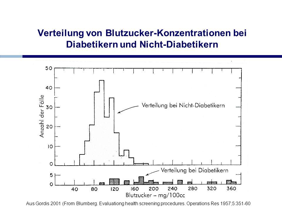 Verteilung von Blutzucker-Konzentrationen bei Diabetikern und Nicht-Diabetikern