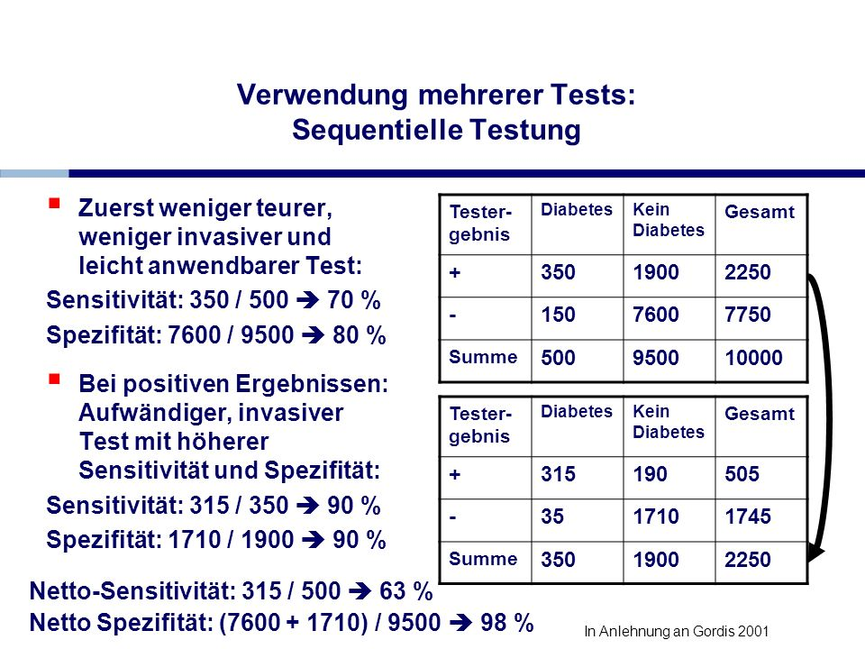 Verwendung mehrerer Tests: Sequentielle Testung