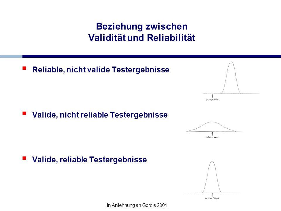 Beziehung zwischen Validität und Reliabilität