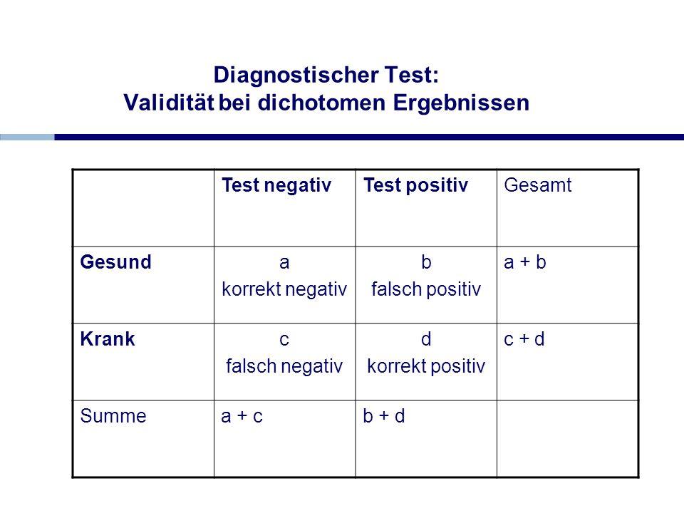 Diagnostischer Test: Validität bei dichotomen Ergebnissen