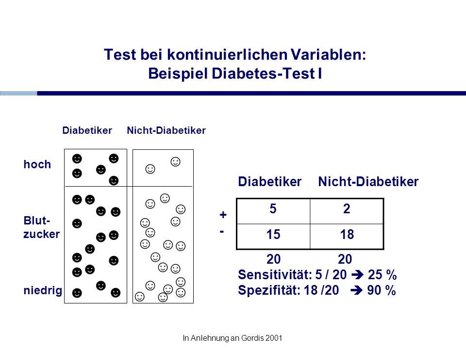 Test bei kontinuierlichen Variablen: Beispiel Diabetes-Test I