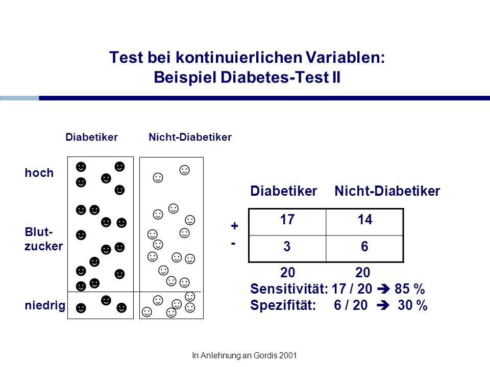 Test bei kontinuierlichen Variablen: Beispiel Diabetes-Test II